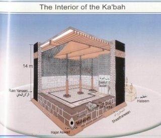History of Ka'aba 8