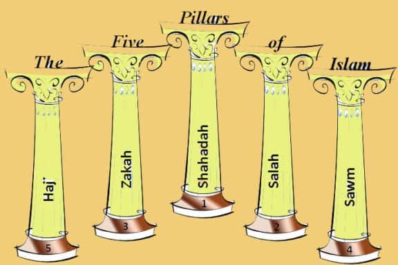 The Pillars of Islam and Eman 5