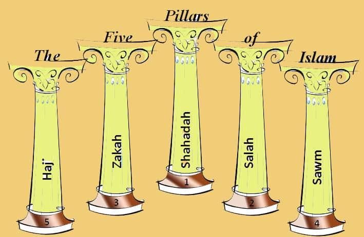 The Pillars of Islam and Eman 1